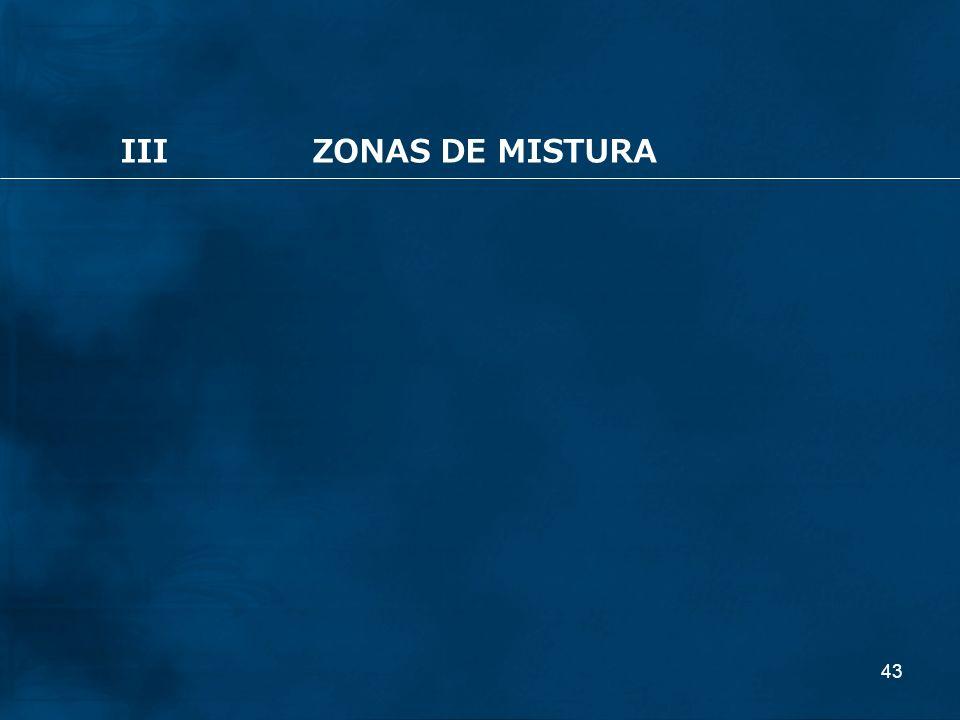 43 IIIZONAS DE MISTURA
