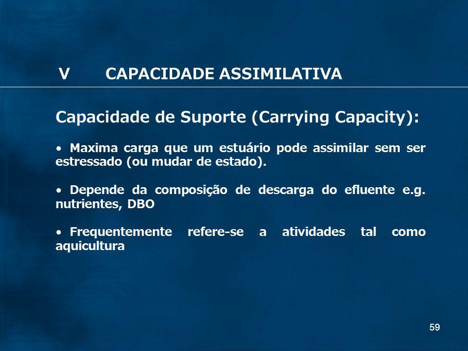59 Capacidade de Suporte (Carrying Capacity): Maxima carga que um estuário pode assimilar sem ser estressado (ou mudar de estado). Depende da composiç