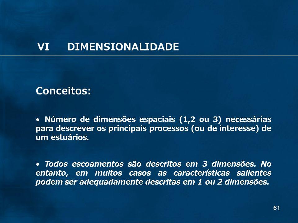61 VIDIMENSIONALIDADE Conceitos: Número de dimensões espaciais (1,2 ou 3) necessárias para descrever os principais processos (ou de interesse) de um e
