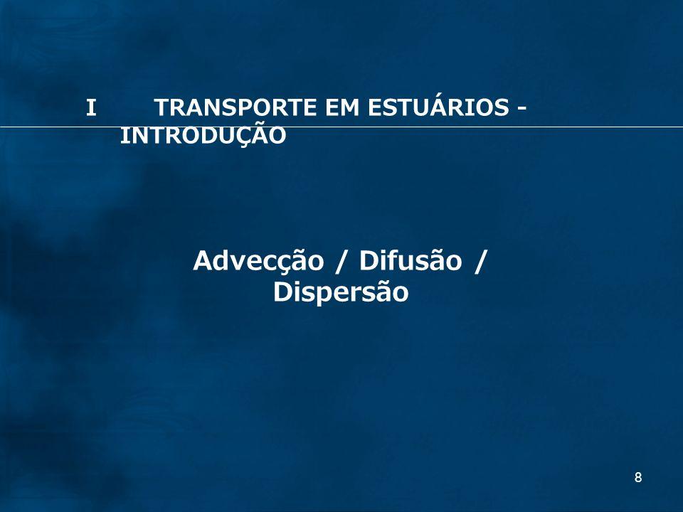 8 Advecção / Difusão / Dispersão ITRANSPORTE EM ESTUÁRIOS - INTRODUÇÃO