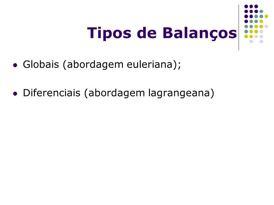 Tipos de Balanços Globais (abordagem euleriana); Diferenciais (abordagem lagrangeana)