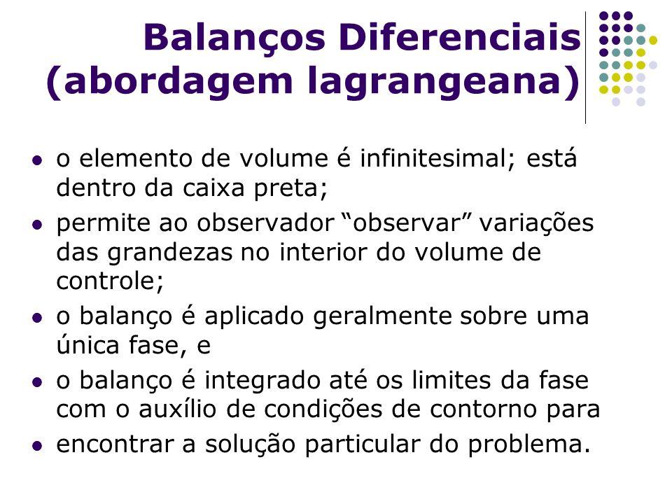 Balanços Diferenciais (abordagem lagrangeana) o elemento de volume é infinitesimal; está dentro da caixa preta; permite ao observador observar variaçõ
