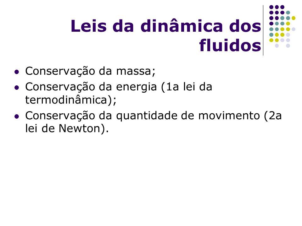 Leis da dinâmica dos fluidos Conservação da massa; Conservação da energia (1a lei da termodinâmica); Conservação da quantidade de movimento (2a lei de