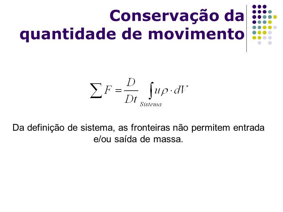 Conservação da quantidade de movimento Da definição de sistema, as fronteiras não permitem entrada e/ou saída de massa.