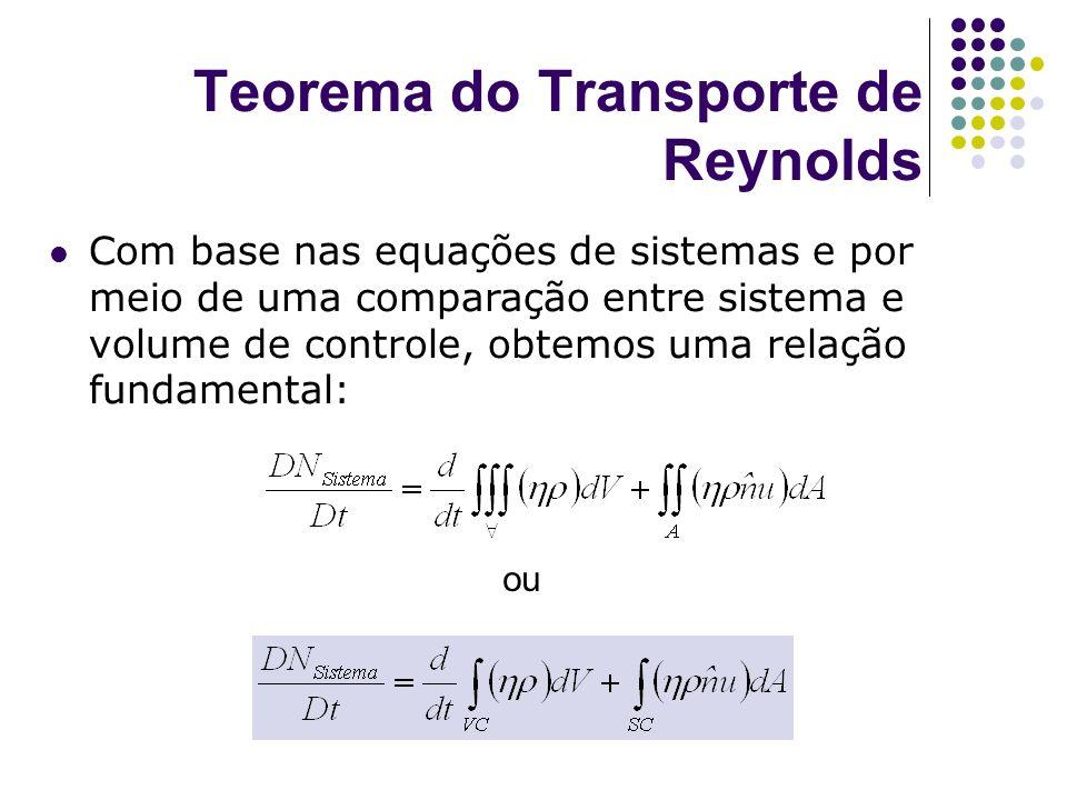 ou Teorema do Transporte de Reynolds Com base nas equações de sistemas e por meio de uma comparação entre sistema e volume de controle, obtemos uma re