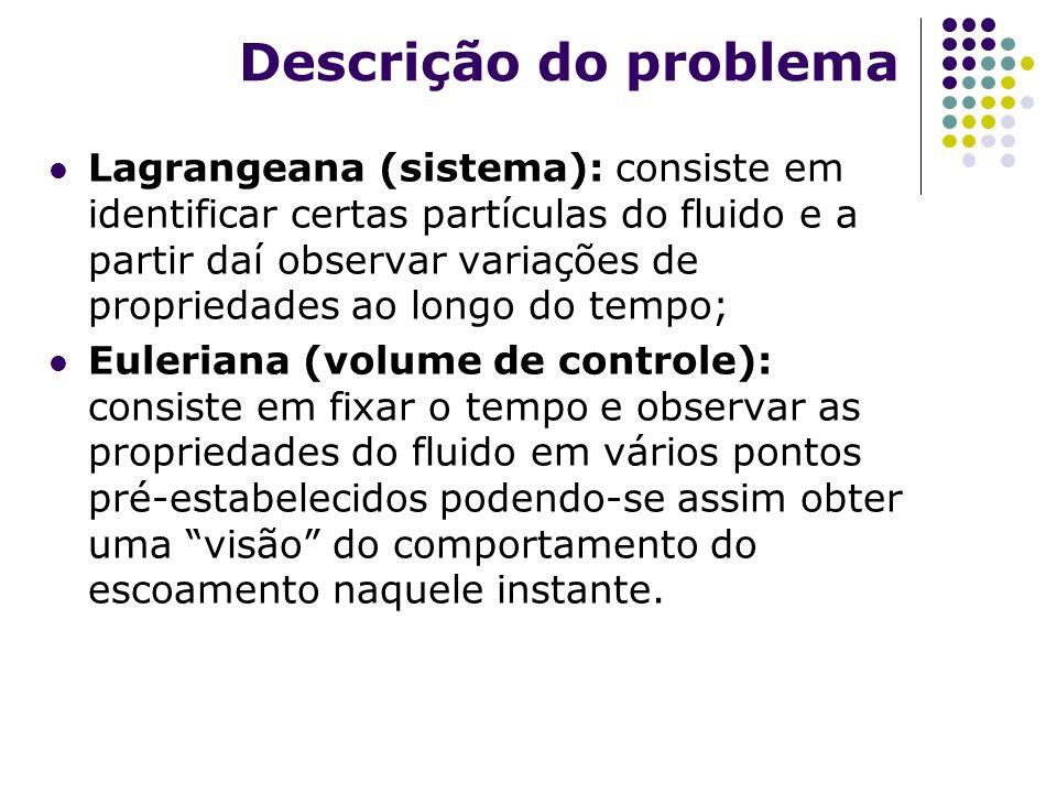 Descrição do problema Lagrangeana (sistema): consiste em identificar certas partículas do fluido e a partir daí observar variações de propriedades ao
