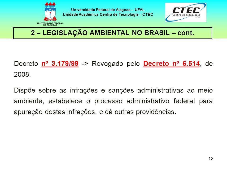 11 Universidade Federal de Alagoas – UFAL Unidade Acadêmica Centro de Tecnologia – CTEC 2 – LEGISLAÇÃO AMBIENTAL NO BRASIL – cont. Ao longo do tempo,