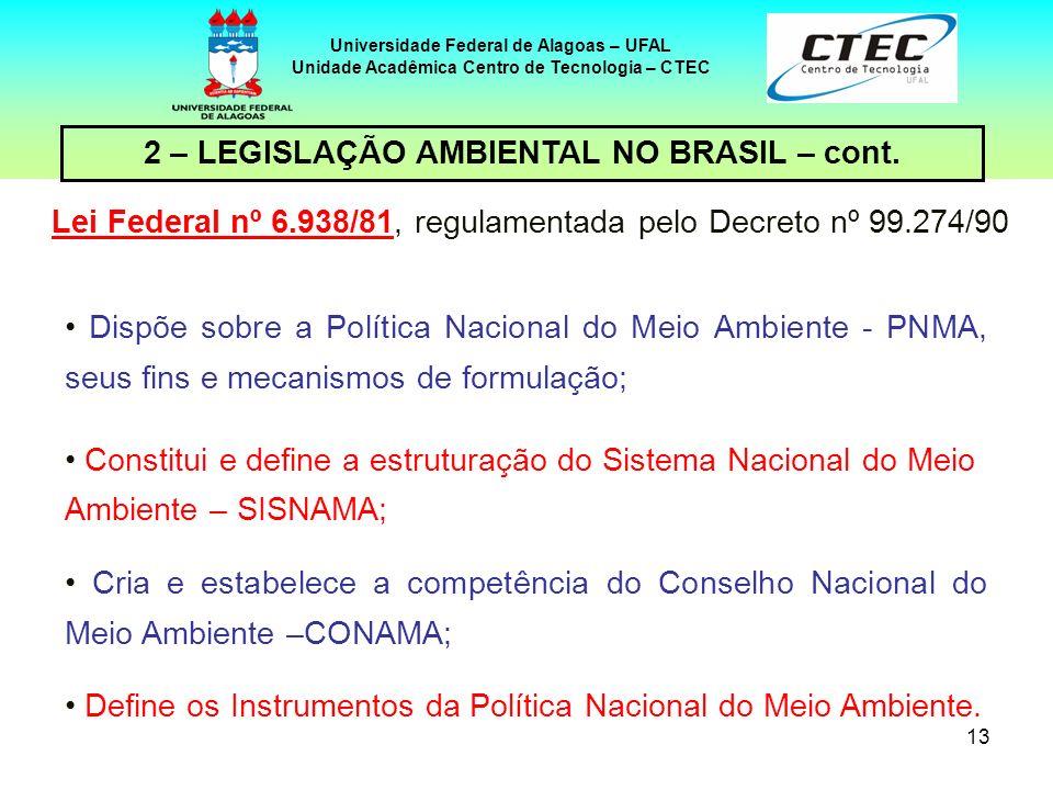 12 Universidade Federal de Alagoas – UFAL Unidade Acadêmica Centro de Tecnologia – CTEC 2 – LEGISLAÇÃO AMBIENTAL NO BRASIL – cont. Decreto nº 3.179/99