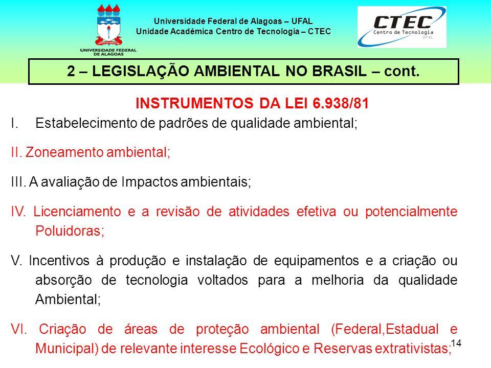 13 Universidade Federal de Alagoas – UFAL Unidade Acadêmica Centro de Tecnologia – CTEC 2 – LEGISLAÇÃO AMBIENTAL NO BRASIL – cont. Lei Federal nº 6.93