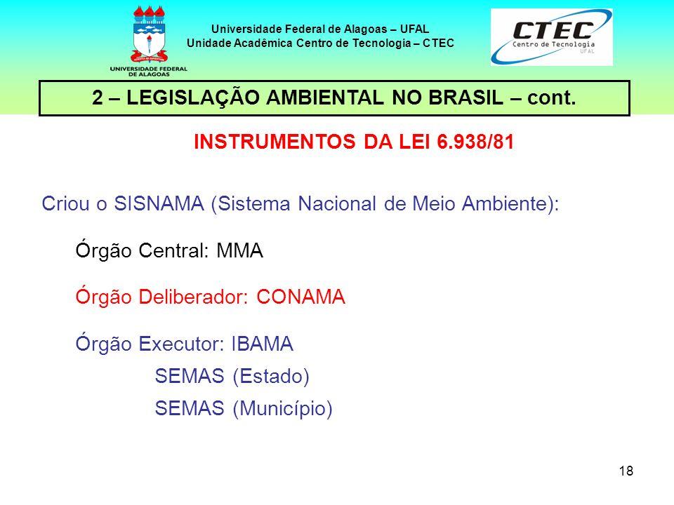17 Universidade Federal de Alagoas – UFAL Unidade Acadêmica Centro de Tecnologia – CTEC 2 – LEGISLAÇÃO AMBIENTAL NO BRASIL – cont. Princípios da Polít