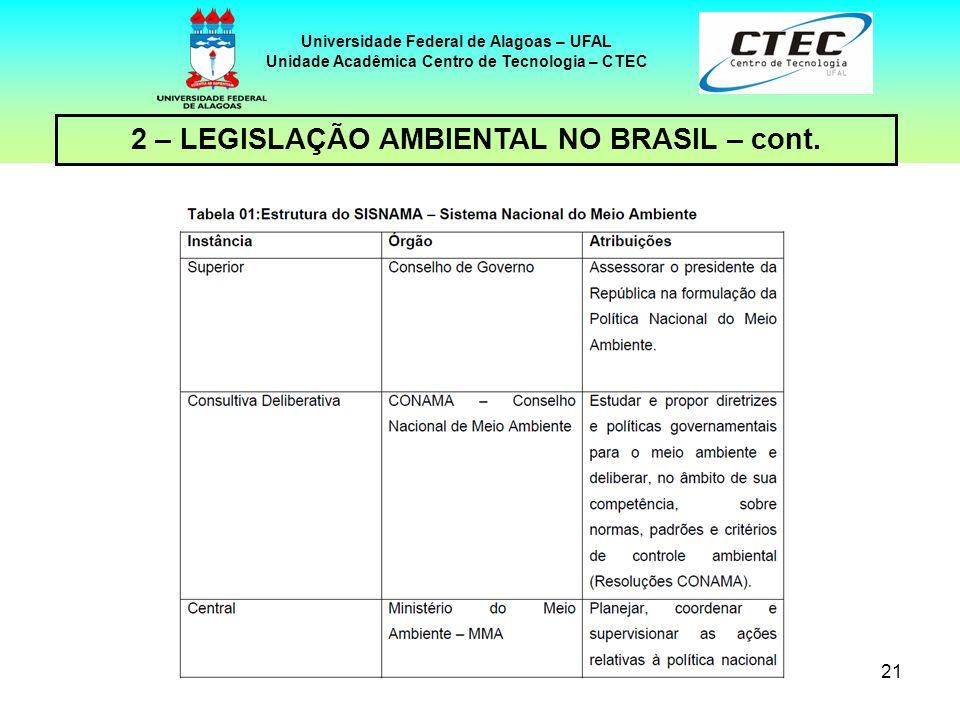 20 Universidade Federal de Alagoas – UFAL Unidade Acadêmica Centro de Tecnologia – CTEC 2 – LEGISLAÇÃO AMBIENTAL NO BRASIL – cont. O Instituto Brasile