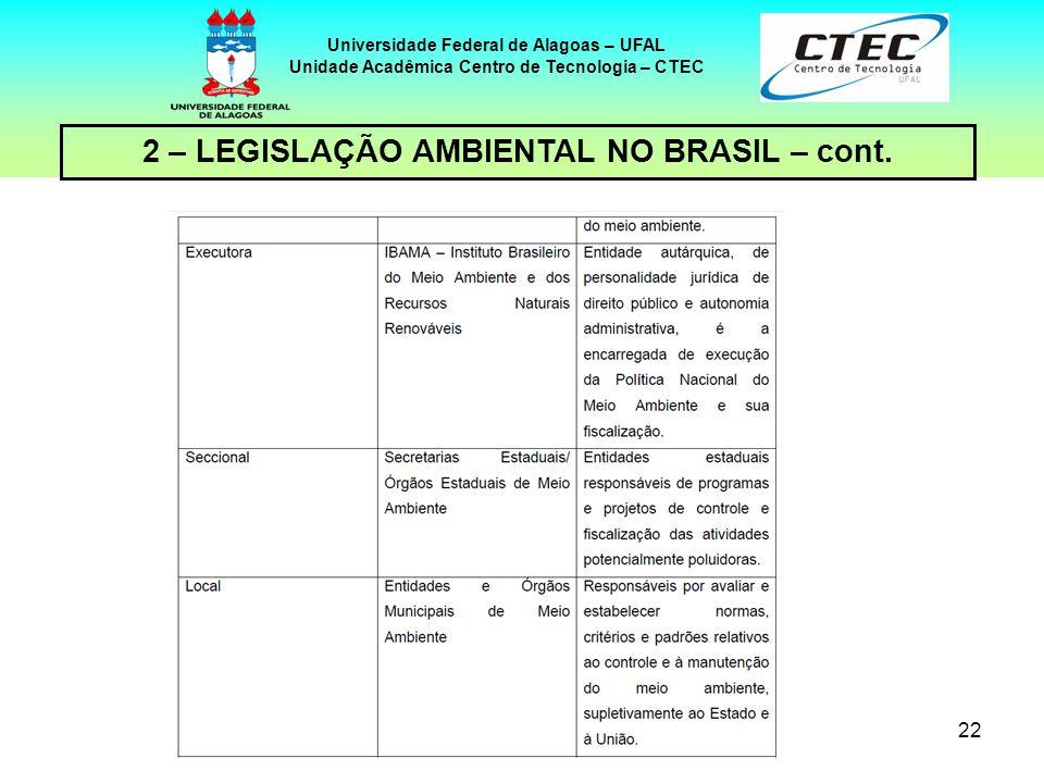 21 Universidade Federal de Alagoas – UFAL Unidade Acadêmica Centro de Tecnologia – CTEC 2 – LEGISLAÇÃO AMBIENTAL NO BRASIL – cont.