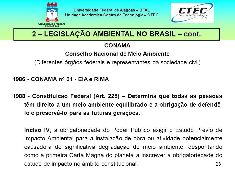 22 Universidade Federal de Alagoas – UFAL Unidade Acadêmica Centro de Tecnologia – CTEC 2 – LEGISLAÇÃO AMBIENTAL NO BRASIL – cont.