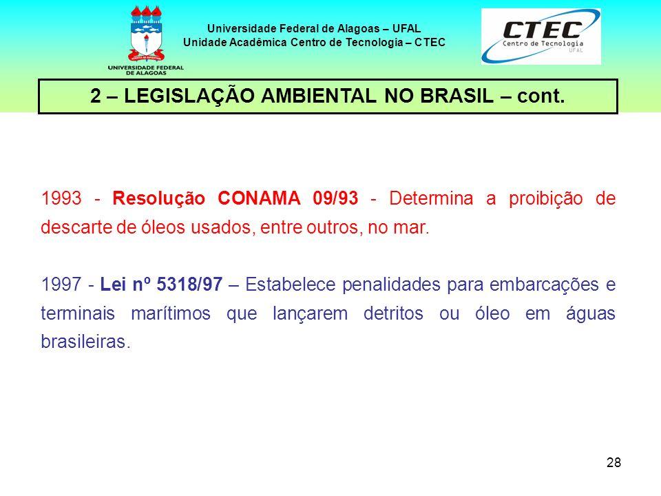 27 Universidade Federal de Alagoas – UFAL Unidade Acadêmica Centro de Tecnologia – CTEC 2 – LEGISLAÇÃO AMBIENTAL NO BRASIL – cont. Resoluções CONAMA N