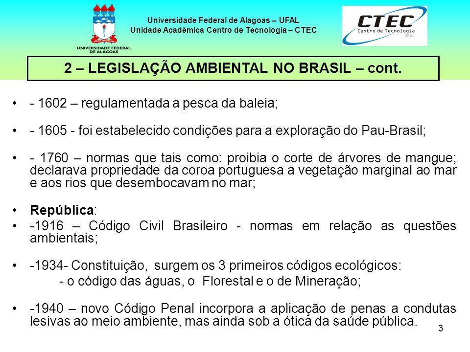 2 2 – LEGISLAÇÃO AMBIENTAL NO BRASIL Universidade Federal de Alagoas – UFAL Unidade Acadêmica Centro de Tecnologia – CTEC QUATRO FASES PRINCIPAIS DA P