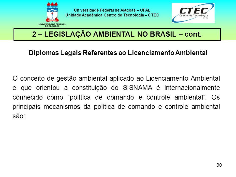 29 Universidade Federal de Alagoas – UFAL Unidade Acadêmica Centro de Tecnologia – CTEC 2 – LEGISLAÇÃO AMBIENTAL NO BRASIL – cont. Lei de Crimes Ambie