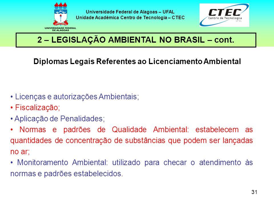 30 Universidade Federal de Alagoas – UFAL Unidade Acadêmica Centro de Tecnologia – CTEC 2 – LEGISLAÇÃO AMBIENTAL NO BRASIL – cont. Diplomas Legais Ref