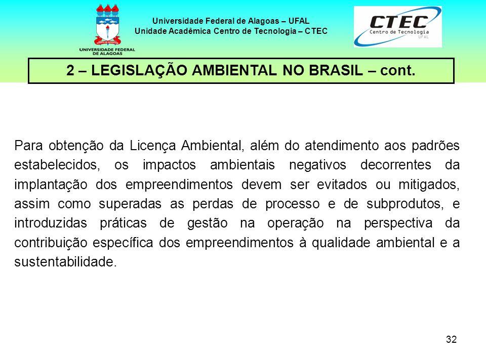 31 Universidade Federal de Alagoas – UFAL Unidade Acadêmica Centro de Tecnologia – CTEC 2 – LEGISLAÇÃO AMBIENTAL NO BRASIL – cont. Diplomas Legais Ref