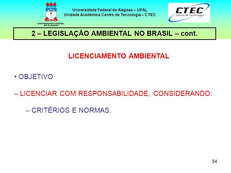 33 Universidade Federal de Alagoas – UFAL Unidade Acadêmica Centro de Tecnologia – CTEC 2 – LEGISLAÇÃO AMBIENTAL NO BRASIL – cont. O Licenciamento Amb