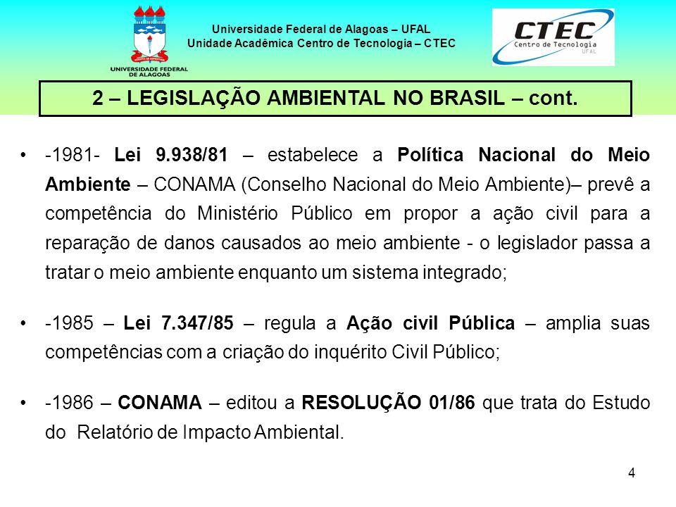 3 Universidade Federal de Alagoas – UFAL Unidade Acadêmica Centro de Tecnologia – CTEC - 1602 – regulamentada a pesca da baleia; - 1605 - foi estabele