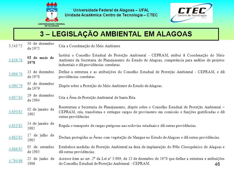 45 Universidade Federal de Alagoas – UFAL Unidade Acadêmica Centro de Tecnologia – CTEC 2 – LEGISLAÇÃO AMBIENTAL NO BRASIL – cont. Em Alagoas: IMA que