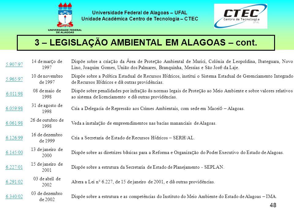 47 Universidade Federal de Alagoas – UFAL Unidade Acadêmica Centro de Tecnologia – CTEC 3 – LEGISLAÇÃO AMBIENTAL EM ALAGOAS – cont. 4.894/8730 de abri