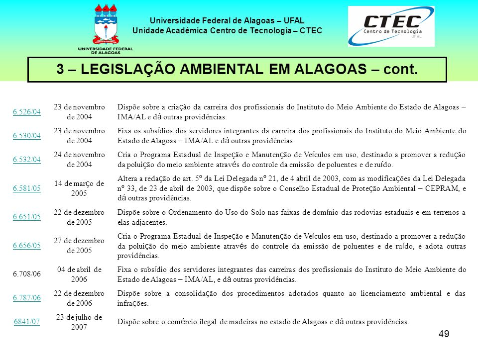 48 Universidade Federal de Alagoas – UFAL Unidade Acadêmica Centro de Tecnologia – CTEC 5.907/97 14 de mar ç o de 1997 Dispõe sobre a cria ç ão da Á r