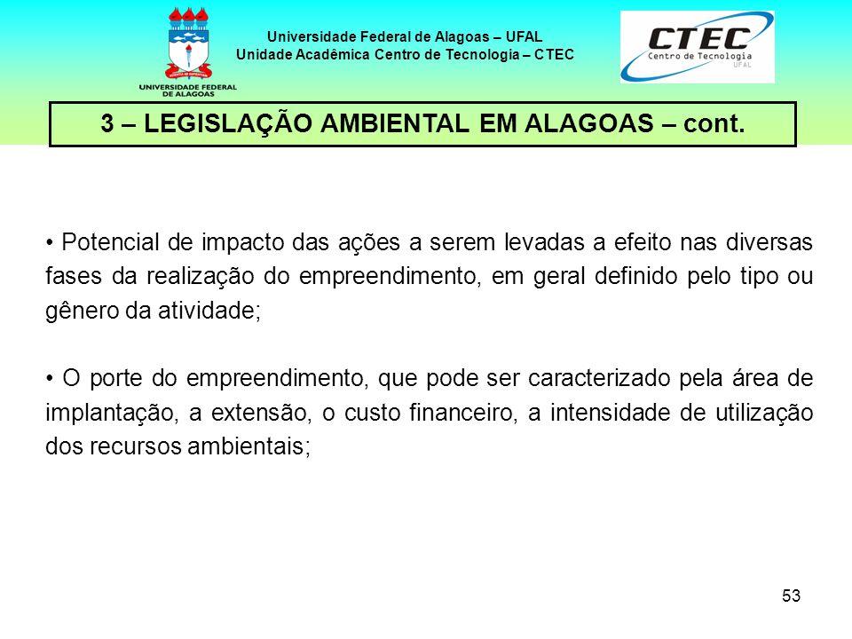 52 Universidade Federal de Alagoas – UFAL Unidade Acadêmica Centro de Tecnologia – CTEC 3 – LEGISLAÇÃO AMBIENTAL EM ALAGOAS – cont. Existem algumas fo