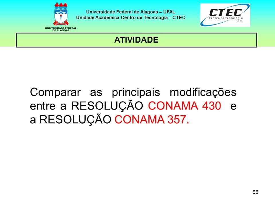 67 Universidade Federal de Alagoas – UFAL Unidade Acadêmica Centro de Tecnologia – CTEC ATIVIDADE