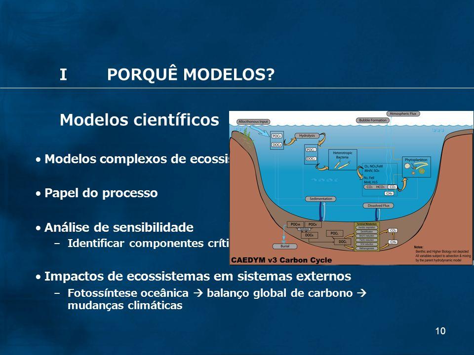 10 IPORQUÊ MODELOS? Modelos científicos Modelos complexos de ecossistemas Papel do processo Análise de sensibilidade – Identificar componentes crítico
