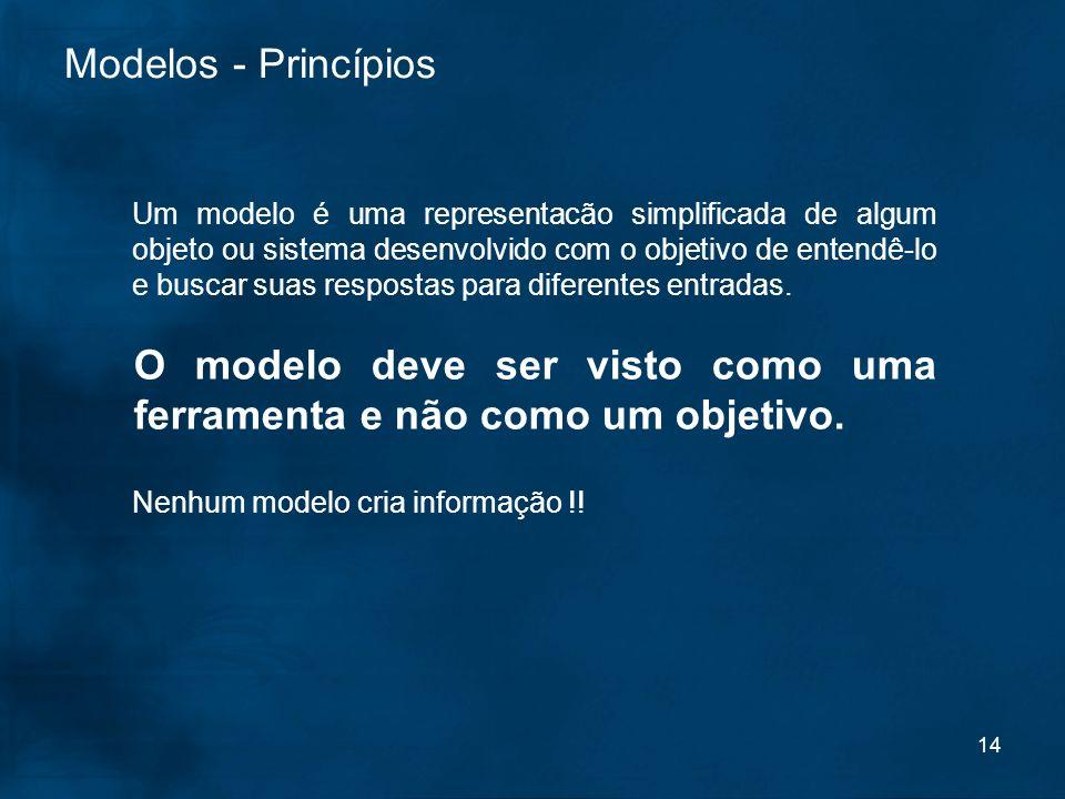 14 Modelos - Princípios Um modelo é uma representacão simplificada de algum objeto ou sistema desenvolvido com o objetivo de entendê-lo e buscar suas