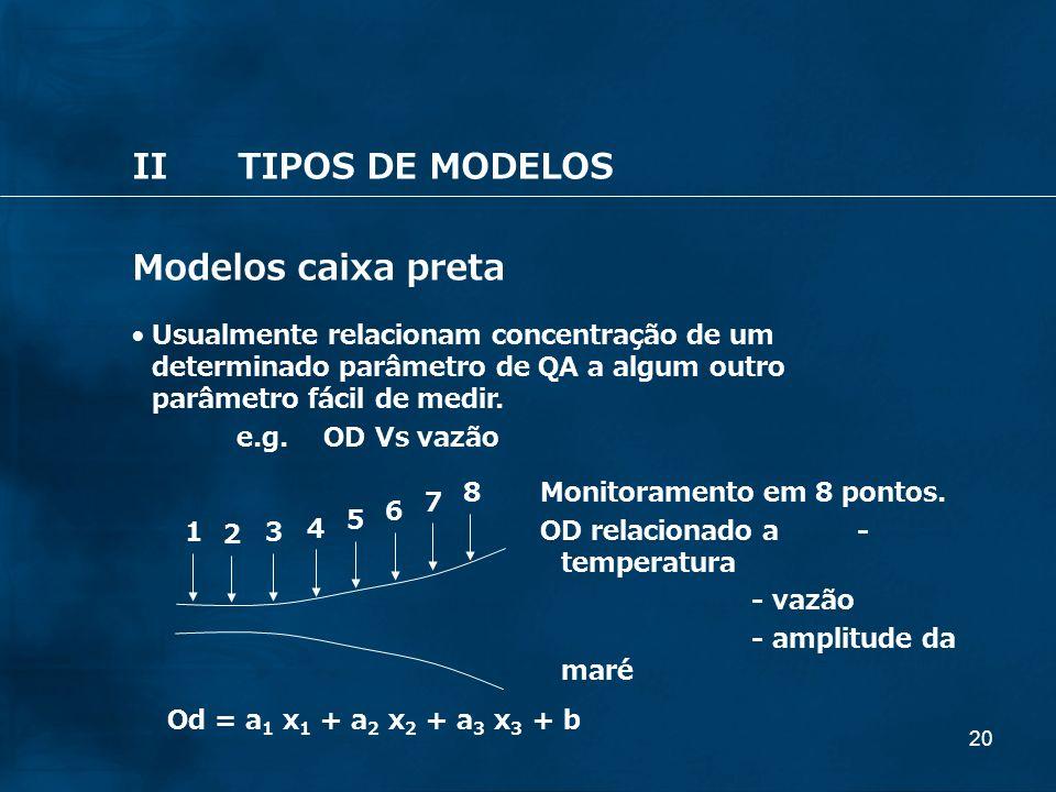 20 1 2 3 4 6 5 7 8 Monitoramento em 8 pontos. OD relacionado a- temperatura - vazão - amplitude da maré Od = a 1 x 1 + a 2 x 2 + a 3 x 3 + b IITIPOS D