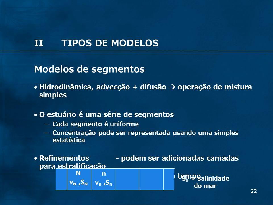 22 IITIPOS DE MODELOS Modelos de segmentos Hidrodinâmica, advecção + difusão operação de mistura simples O estuário é uma série de segmentos – Cada se