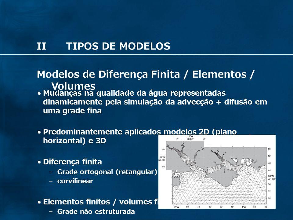 23 IITIPOS DE MODELOS Modelos de Diferença Finita / Elementos / Volumes Mudanças na qualidade da água representadas dinamicamente pela simulação da ad