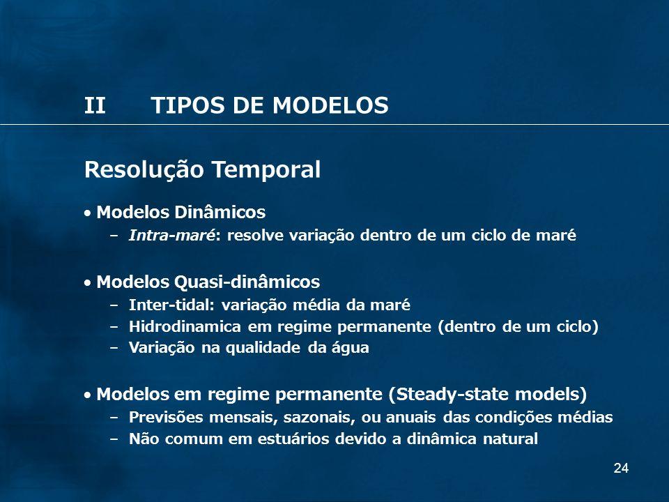 24 IITIPOS DE MODELOS Resolução Temporal Modelos Dinâmicos – Intra-maré: resolve variação dentro de um ciclo de maré Modelos Quasi-dinâmicos – Inter-t