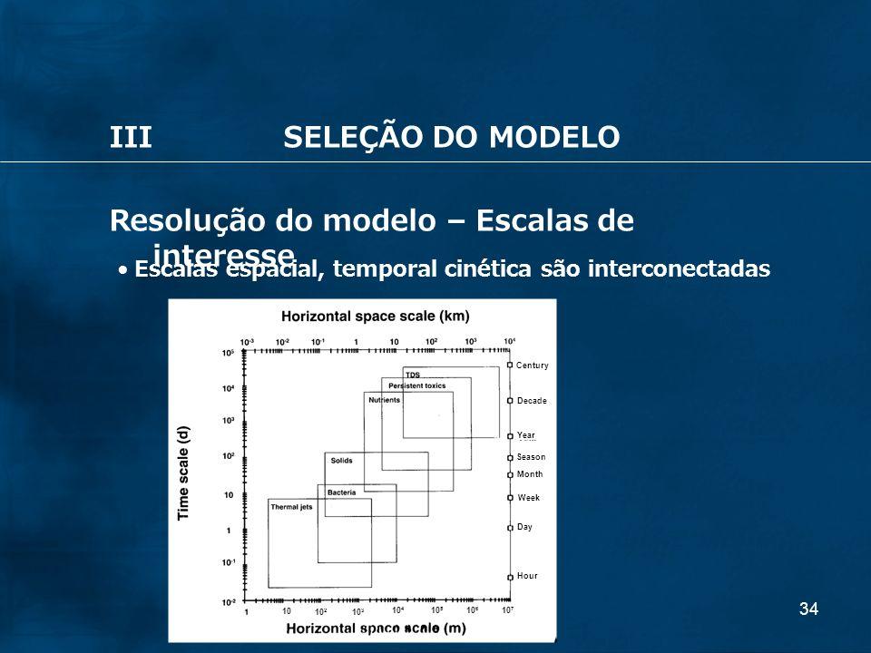 34 IIISELEÇÃO DO MODELO Resolução do modelo – Escalas de interesse Escalas espacial, temporal cinética são interconectadas Century Decade Year Season