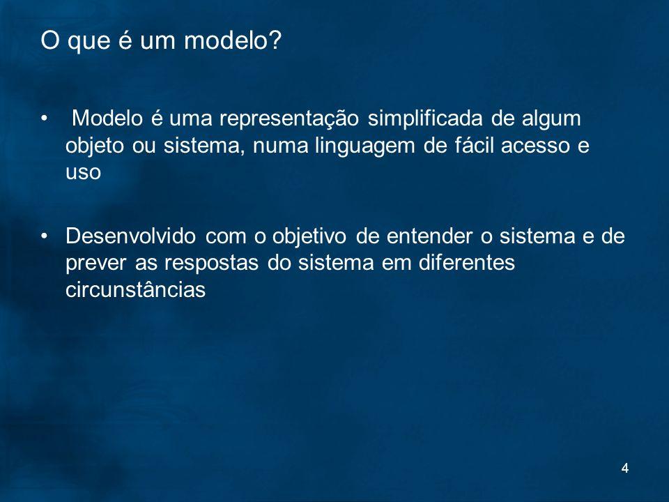 4 O que é um modelo? Modelo é uma representação simplificada de algum objeto ou sistema, numa linguagem de fácil acesso e uso Desenvolvido com o objet