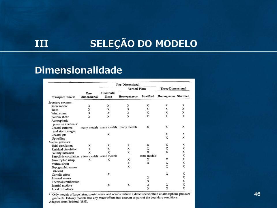 46 IIISELEÇÃO DO MODELO Dimensionalidade
