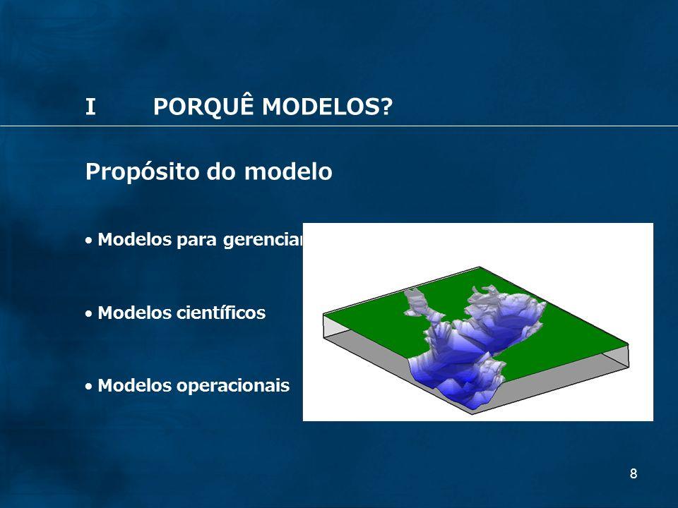 8 IPORQUÊ MODELOS? Propósito do modelo Modelos para gerenciamento Modelos científicos Modelos operacionais
