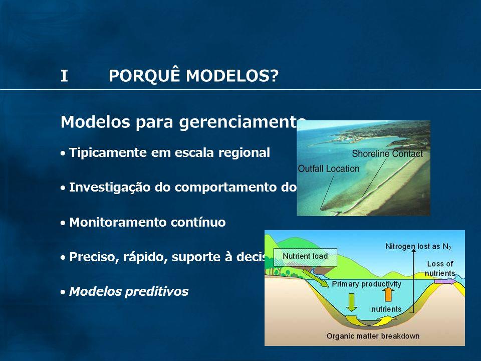 9 IPORQUÊ MODELOS? Modelos para gerenciamento Tipicamente em escala regional Investigação do comportamento do sistema Monitoramento contínuo Preciso,