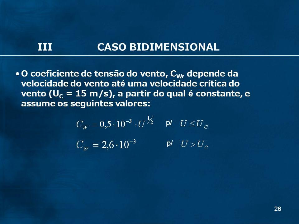 26 IIICASO BIDIMENSIONAL O coeficiente de tensão do vento, C W, depende da velocidade do vento até uma velocidade crítica do vento (U C = 15 m/s), a p