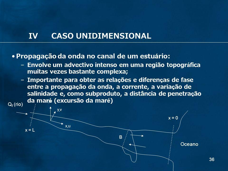 36 IVCASO UNIDIMENSIONAL Propagação da onda no canal de um estuário: – Envolve um advectivo intenso em uma região topográfica muitas vezes bastante co