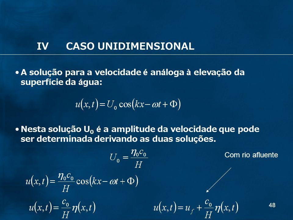48 IVCASO UNIDIMENSIONAL A solução para a velocidade é análoga à elevação da superfície da água: Nesta solução U 0 é a amplitude da velocidade que pod