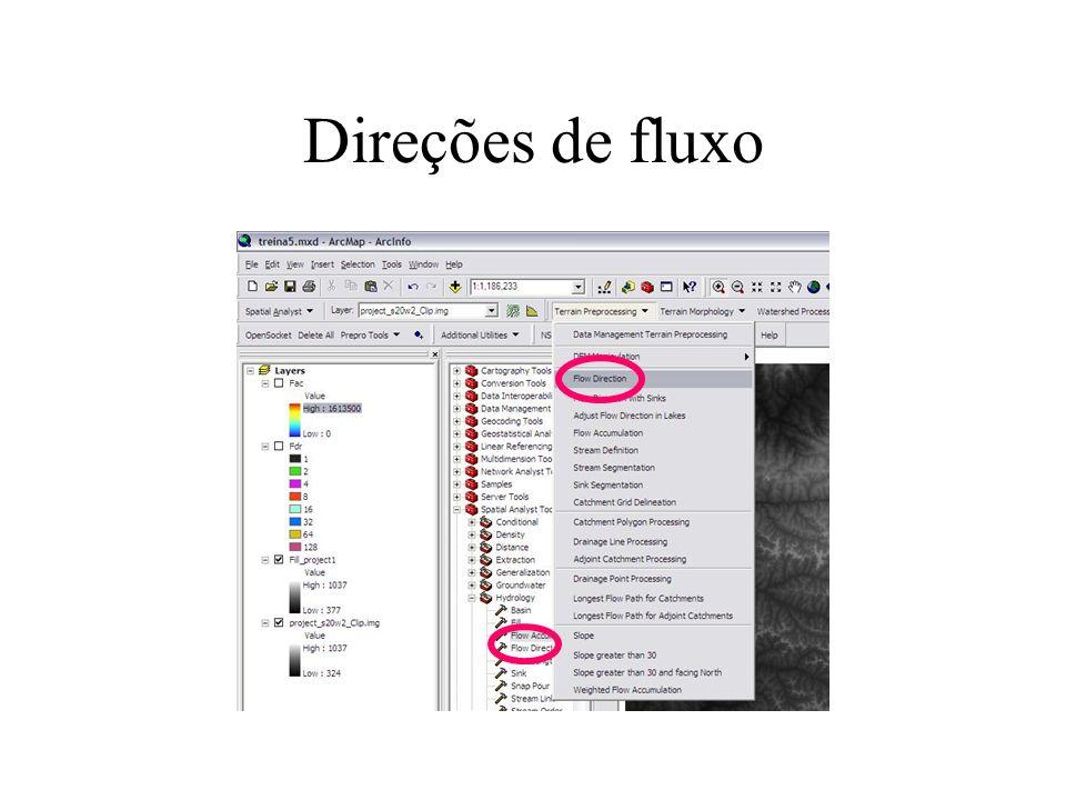Direções de fluxo
