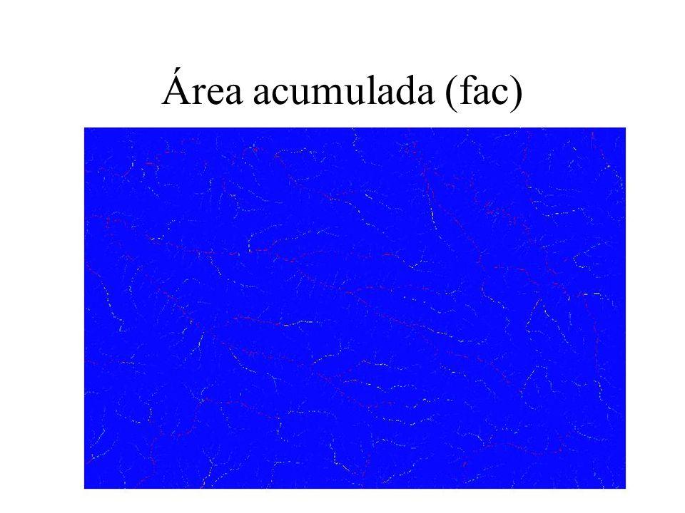 Área acumulada (fac)