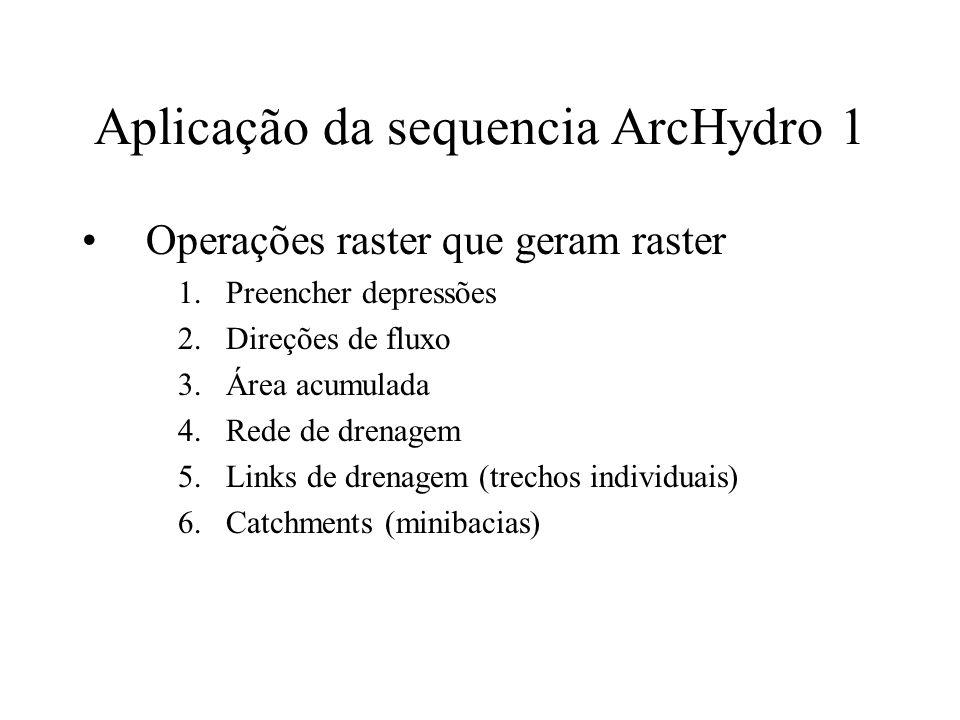 Aplicação da sequencia ArcHydro 1 Operações raster que geram raster 1.Preencher depressões 2.Direções de fluxo 3.Área acumulada 4.Rede de drenagem 5.L