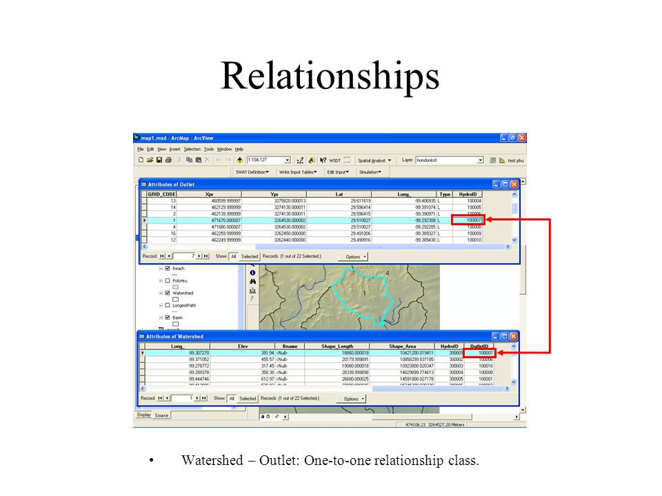 Relationships Reach – Outlet: One-to-one relationship class.