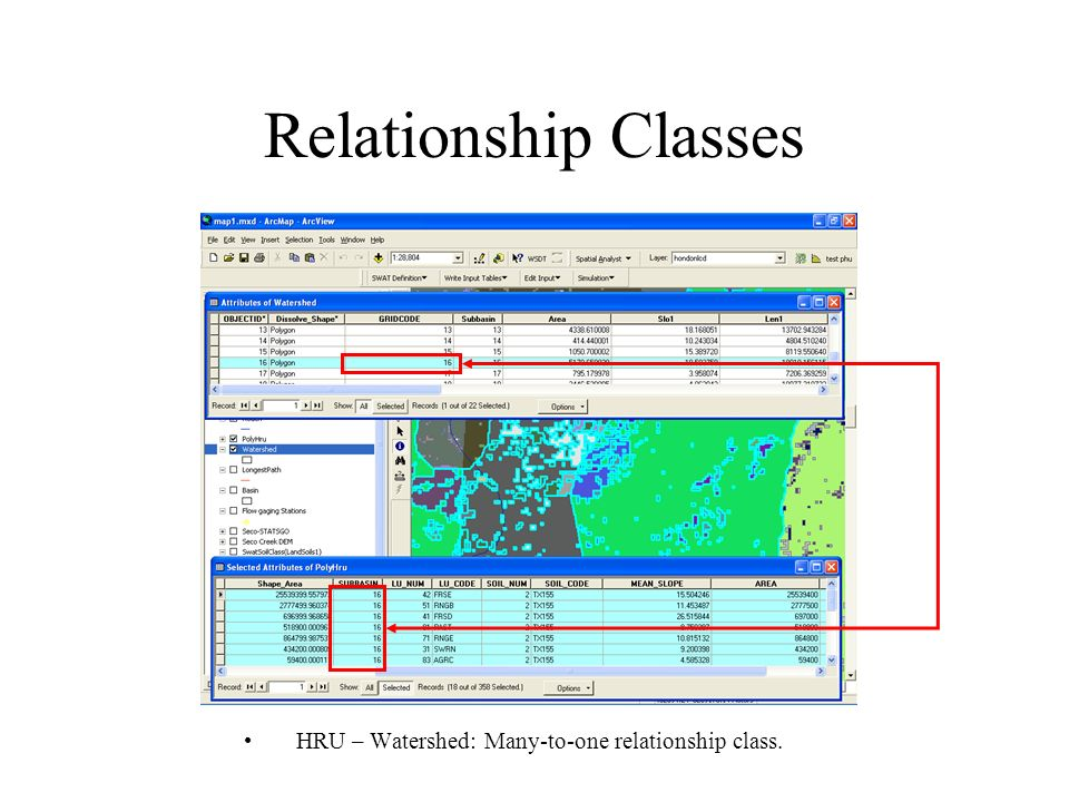Relationship Classes HRU – Watershed: Many-to-one relationship class.