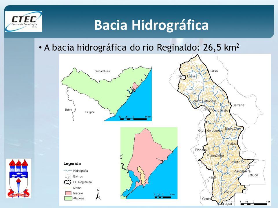 Bacia Hidrográfica A bacia hidrográfica do rio Reginaldo: 26,5 km 2