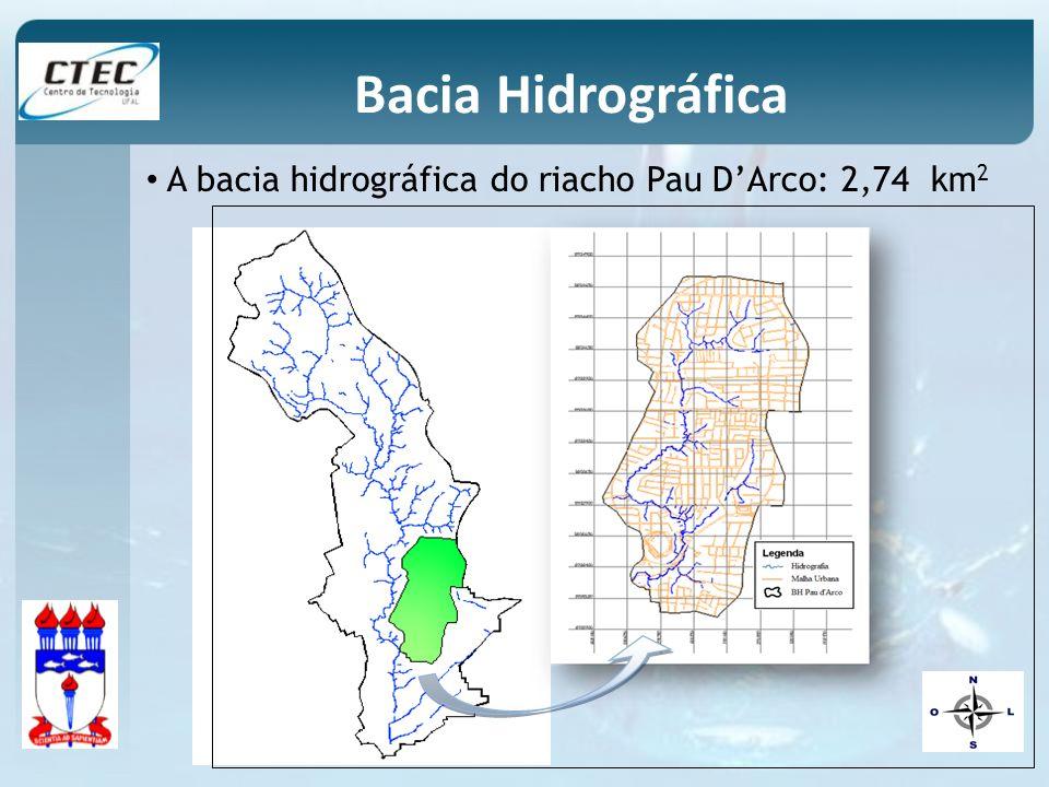 Bacia Hidrográfica A bacia hidrográfica do riacho Pau DArco: 2,74 km 2